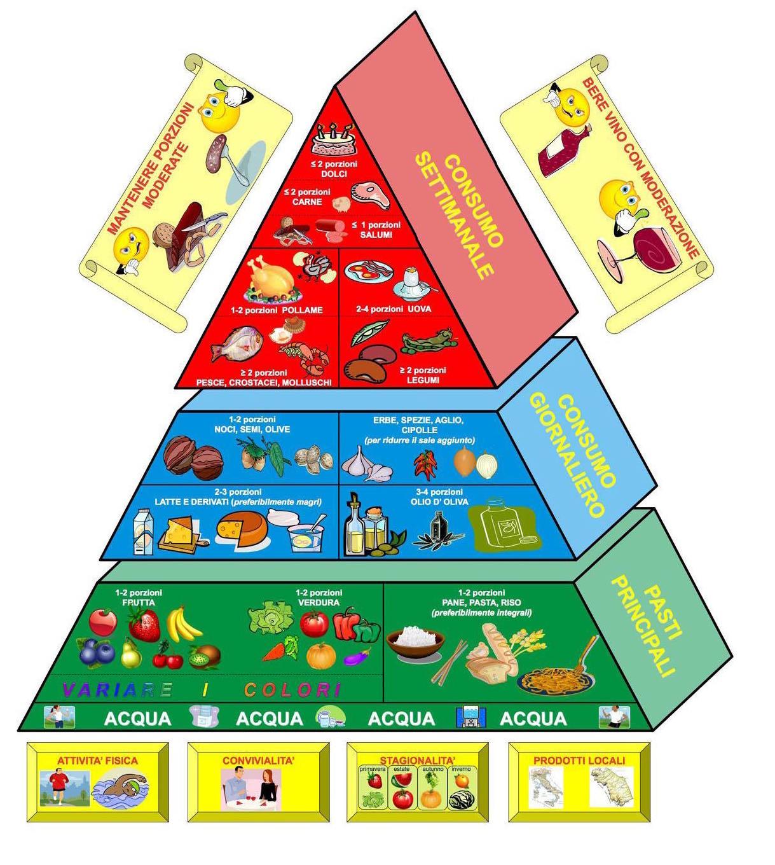 piramide_a4_big